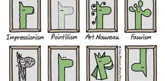 Moderné výtvarné umenie vysvetlené v jednej minúte. Úžasné!